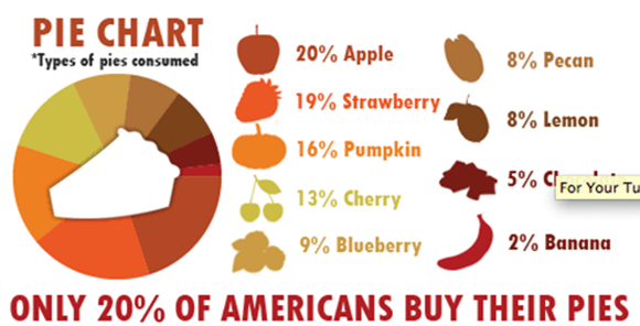 thanksgiving-info-share