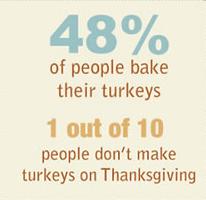 thanksgiving-information-turkeys
